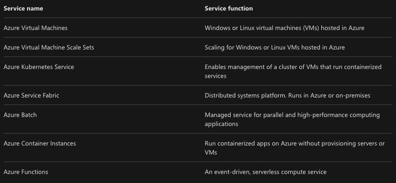 Serviços de computação do Azure